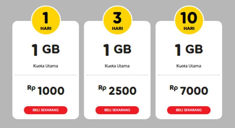 Cara Merubah Kartu Pascabayar Ke Prabayar Indosat