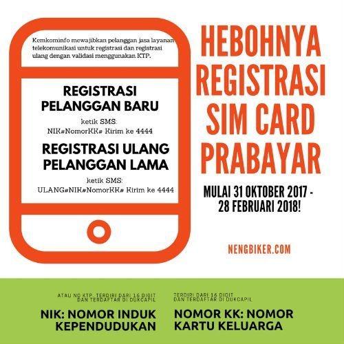 Panduan Lengkap Registrasi Ulang Kartu Telkomsel Sepulsa